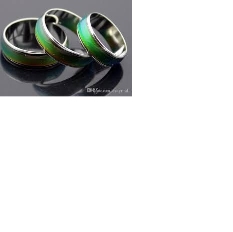 Magic ring pastors,and healers and wealth call +256779635868